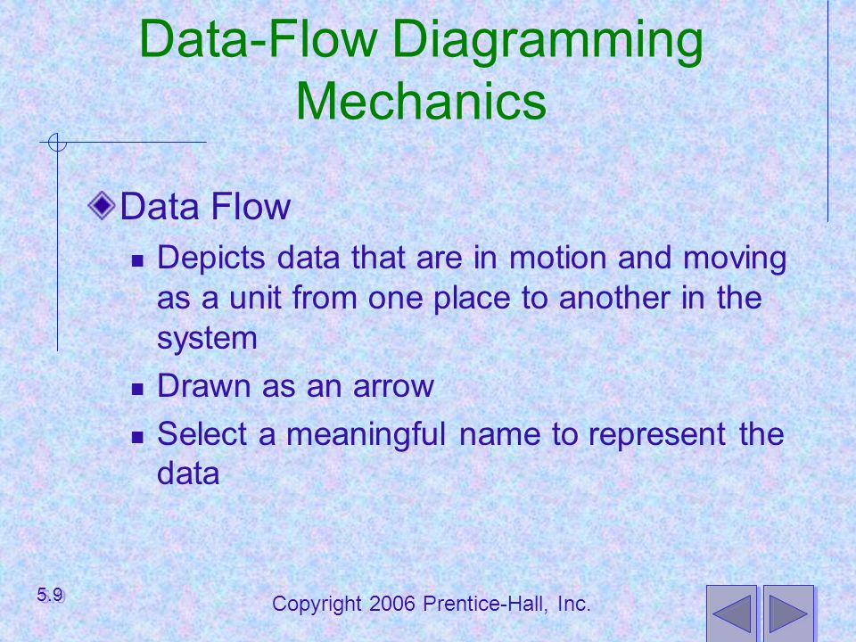 Data-Flow Diagramming Mechanics
