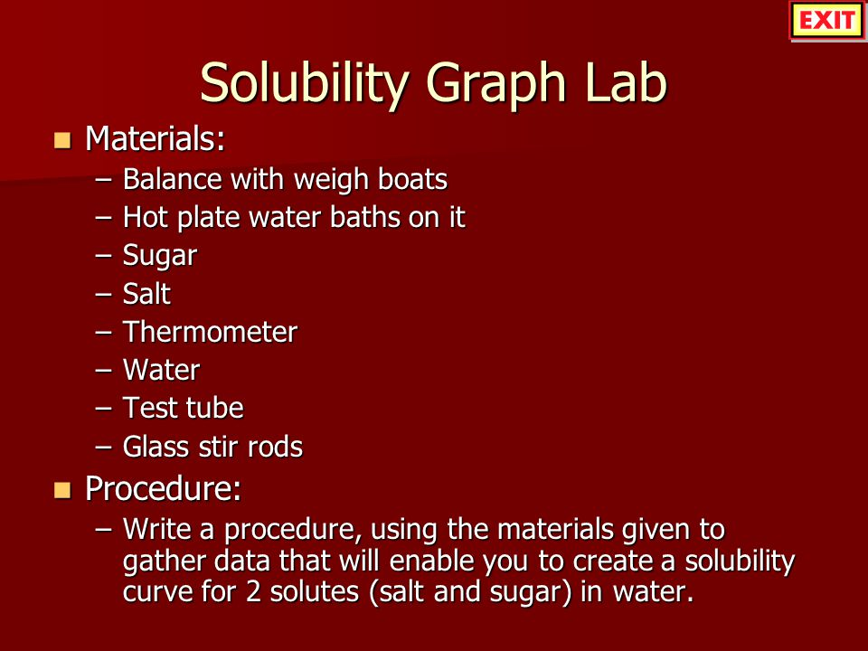 Solubility Graph Lab Materials: Procedure: Balance with weigh boats