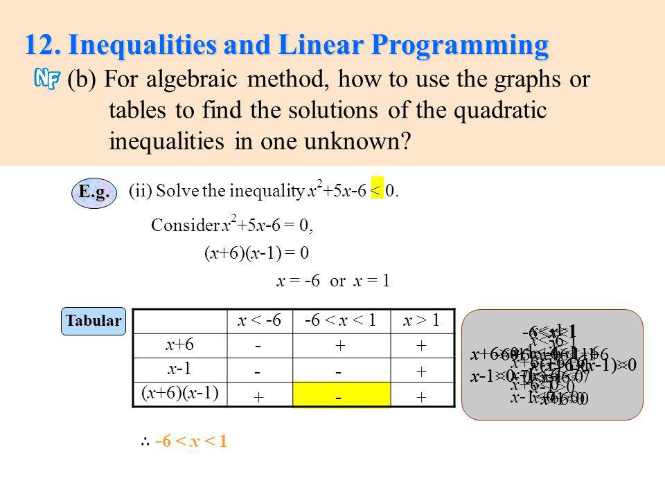 12. Inequalities and Linear Programming