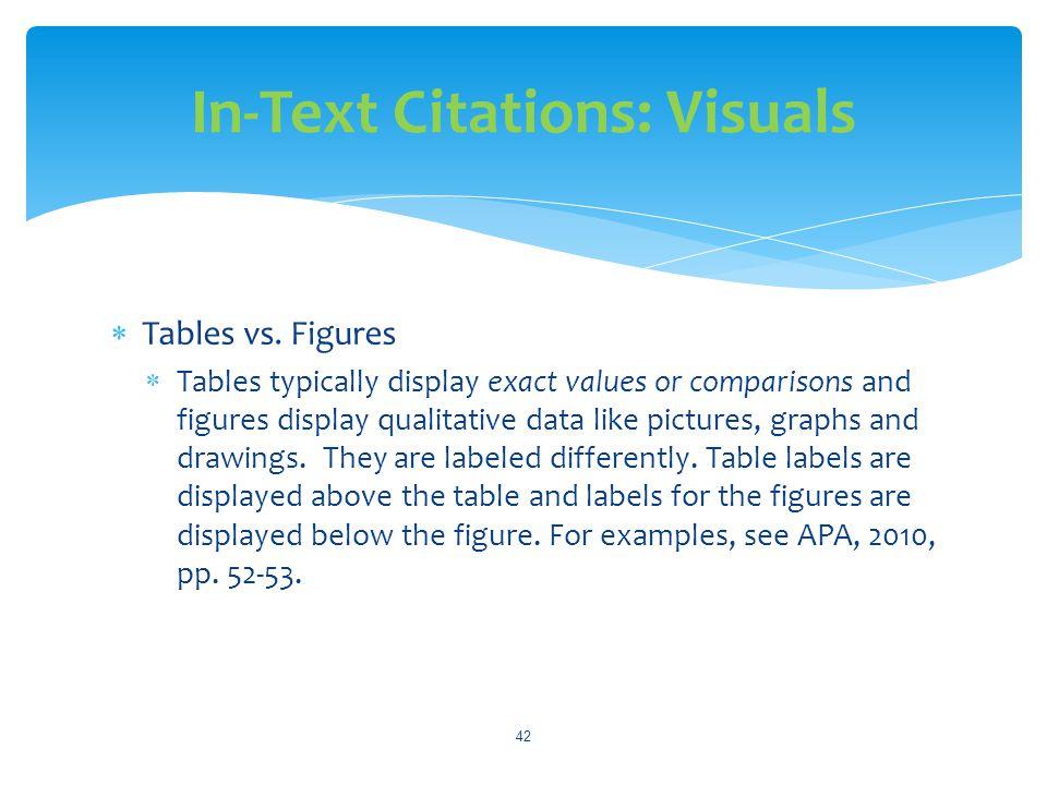 In-Text Citations: Visuals