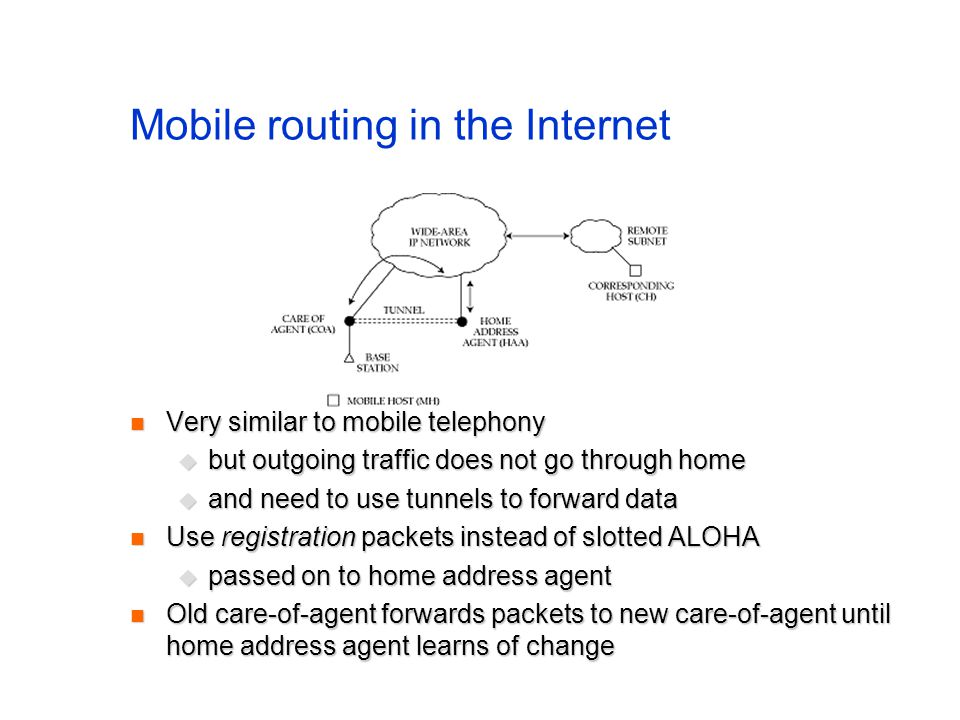 Mobile routing in the Internet