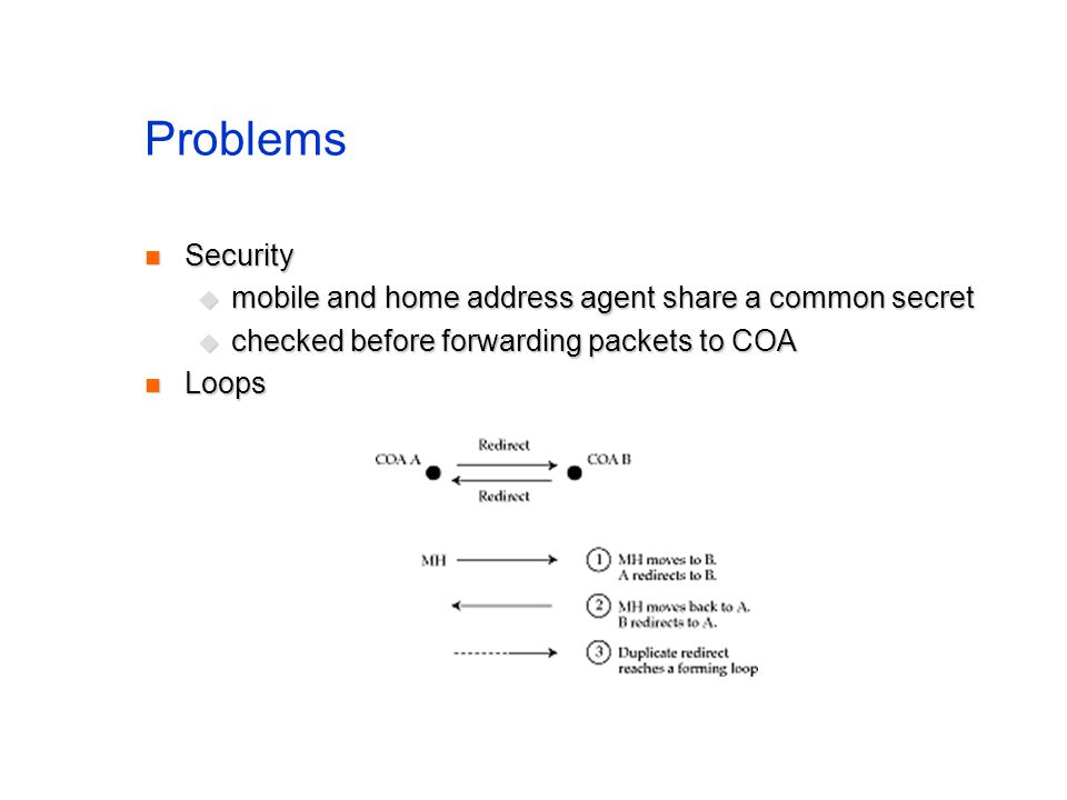 Problems Security mobile and home address agent share a common secret