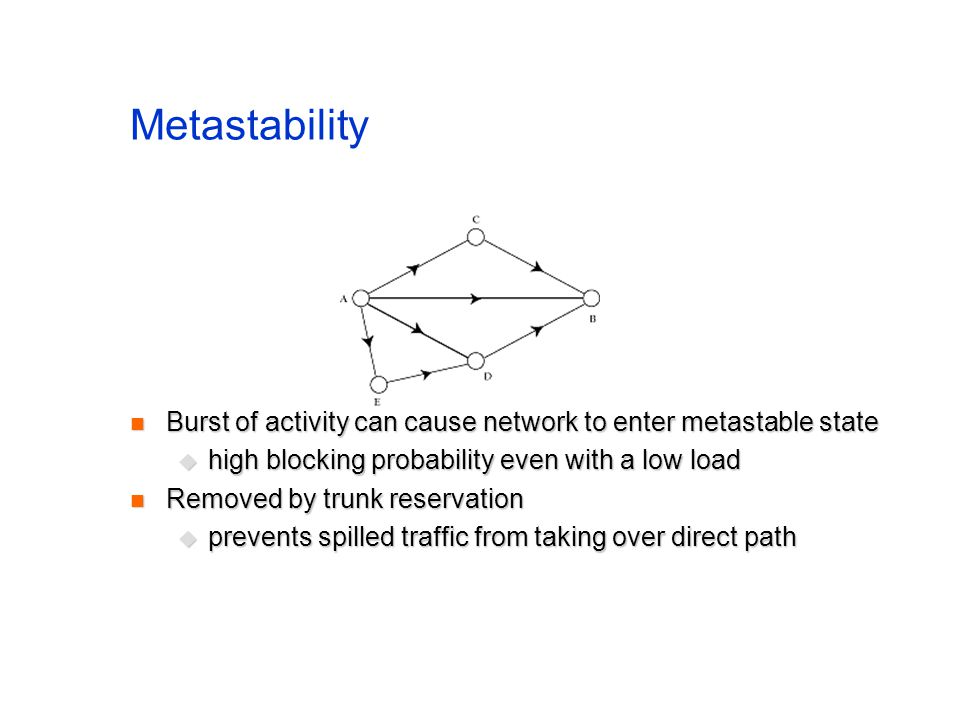 Metastability Burst of activity can cause network to enter metastable state. high blocking probability even with a low load.
