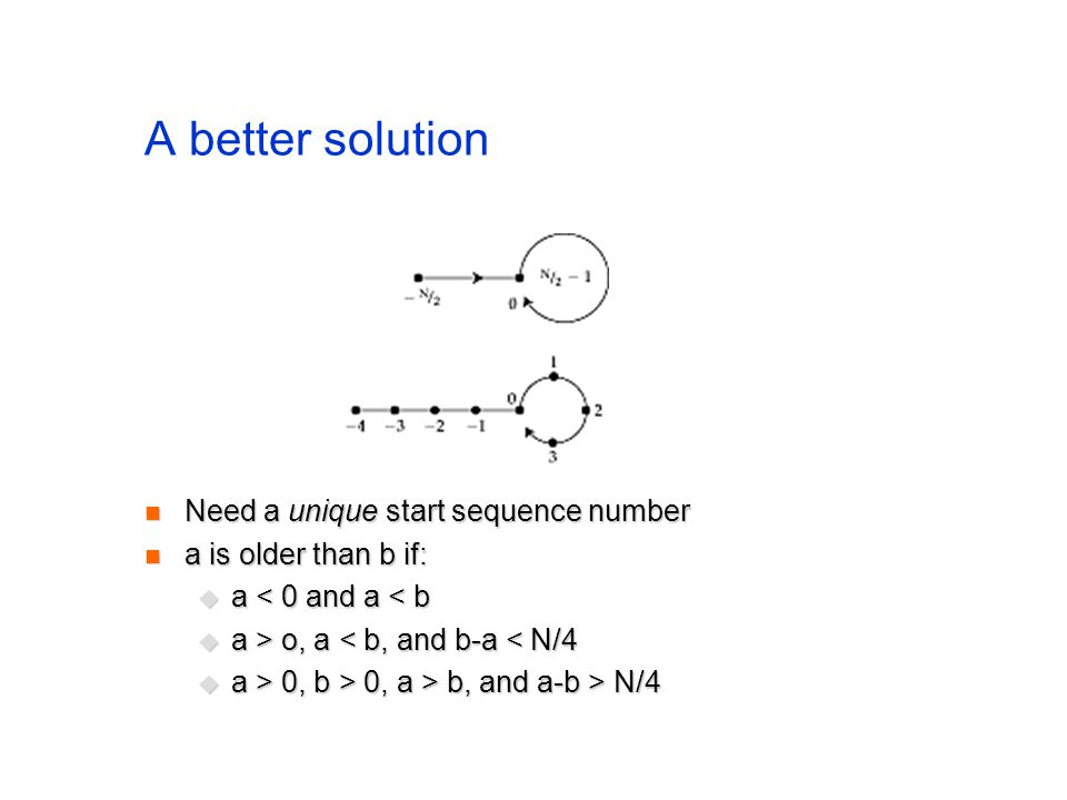 A better solution Need a unique start sequence number