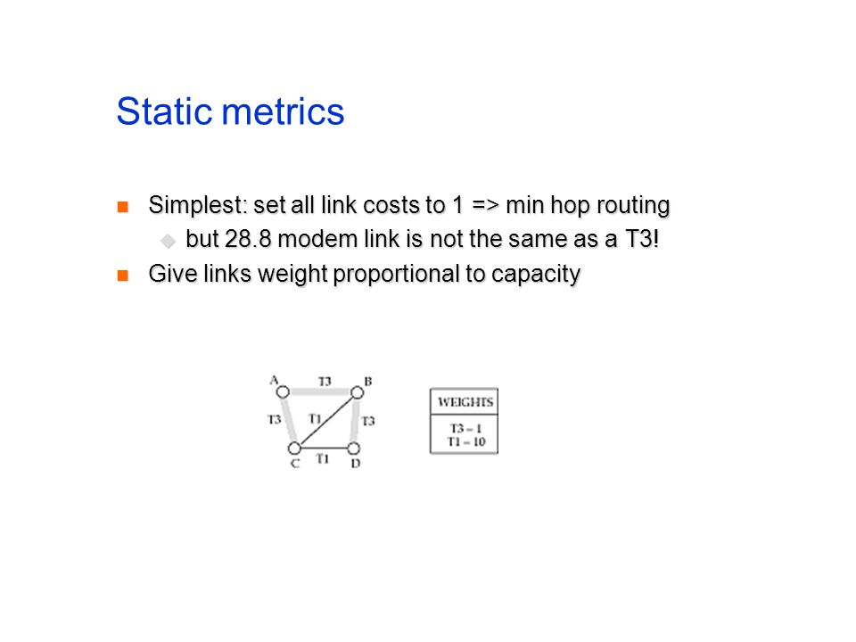 Static metrics Simplest: set all link costs to 1 => min hop routing
