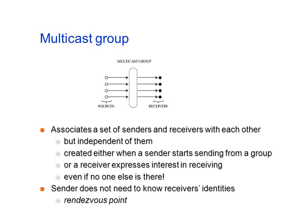 Multicast group Associates a set of senders and receivers with each other. but independent of them.