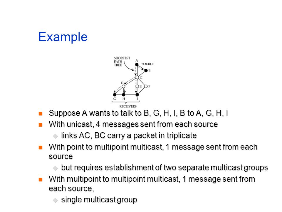Example Suppose A wants to talk to B, G, H, I, B to A, G, H, I
