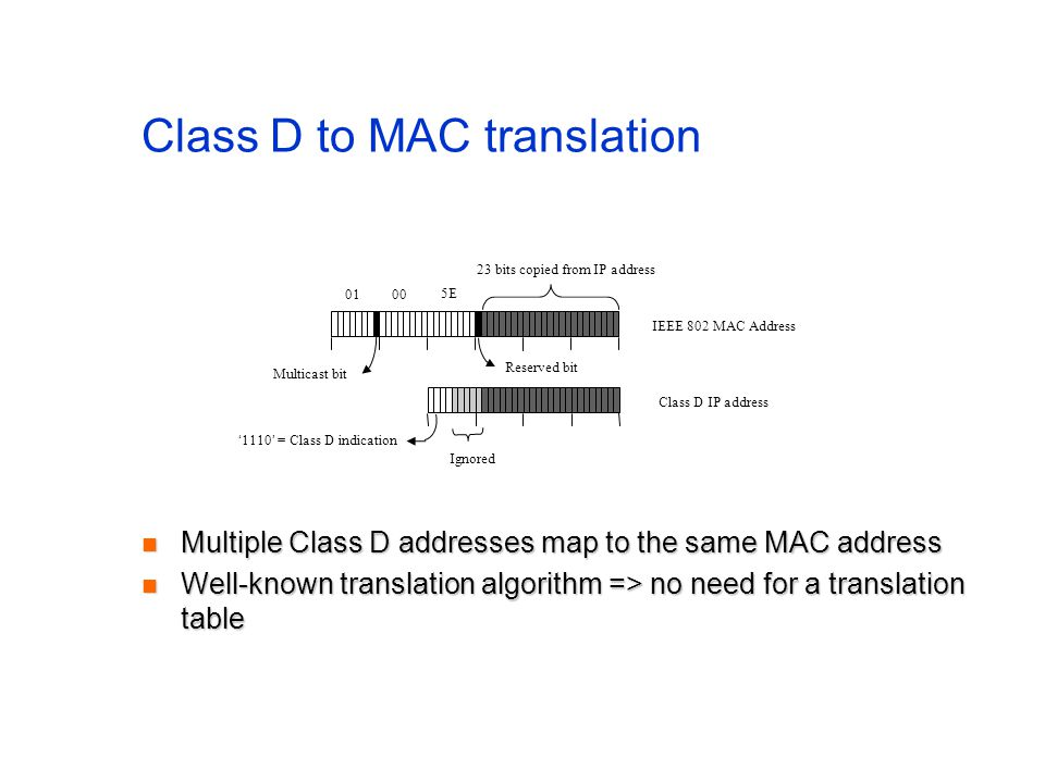 Class D to MAC translation