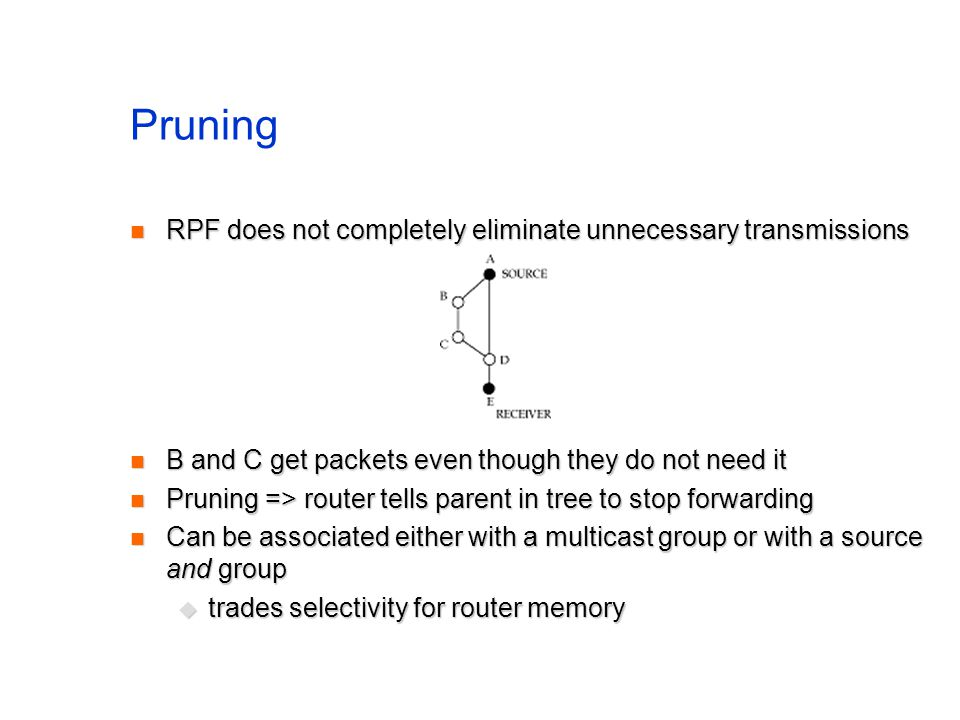 Pruning RPF does not completely eliminate unnecessary transmissions