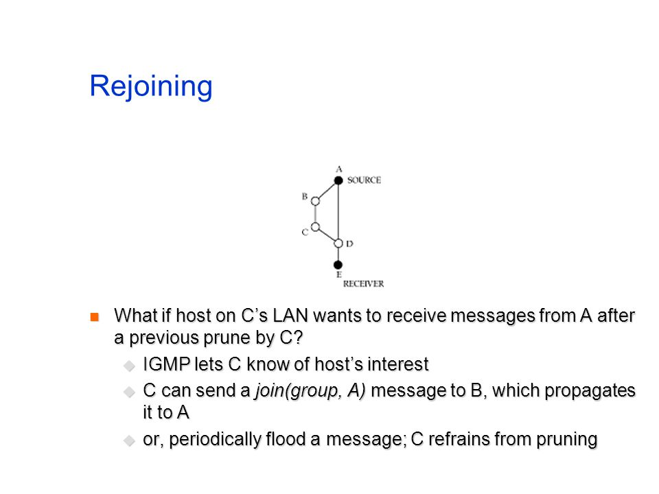 Rejoining What if host on C's LAN wants to receive messages from A after a previous prune by C IGMP lets C know of host's interest.