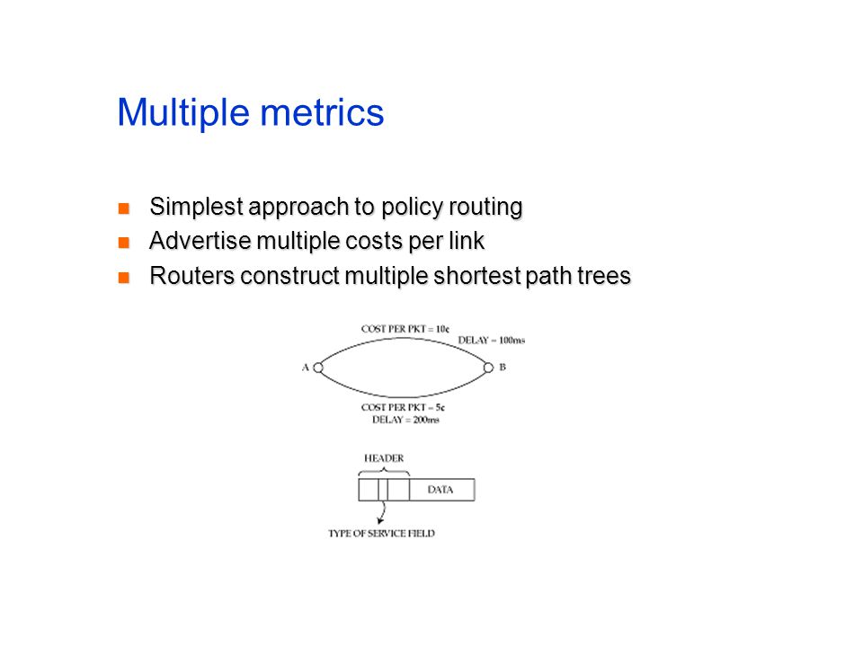 Multiple metrics Simplest approach to policy routing