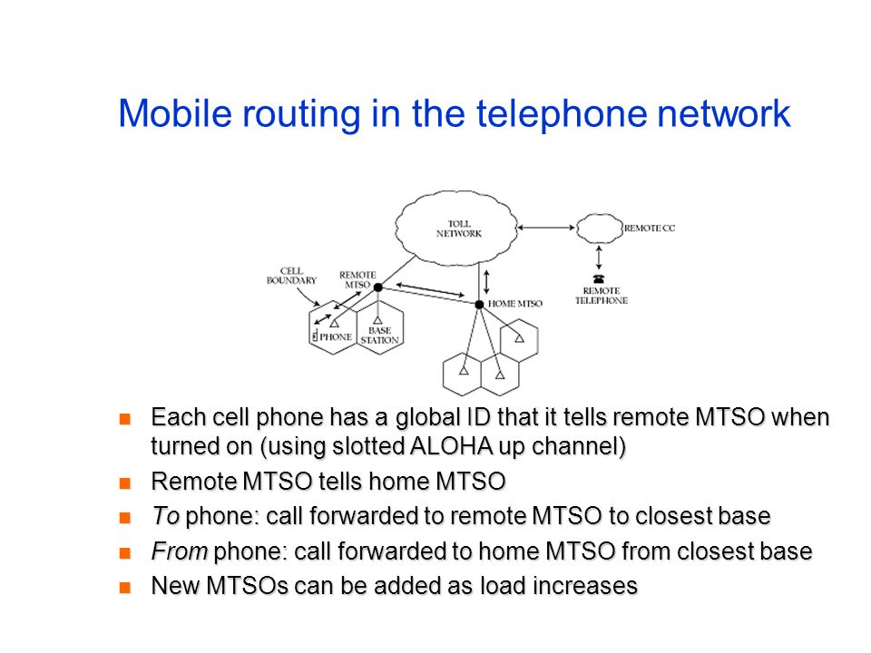 Mobile routing in the telephone network