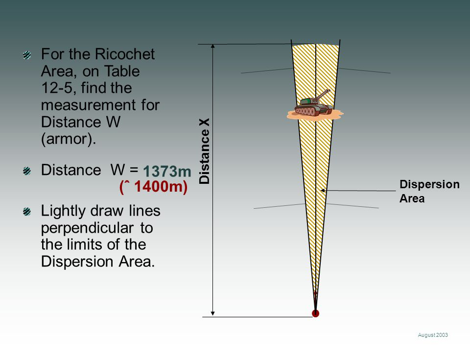 Lightly draw lines perpendicular to the limits of the Dispersion Area.