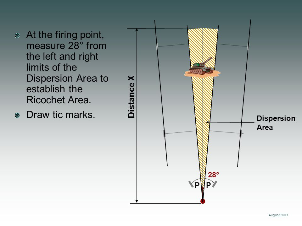 At the firing point, measure 28° from the left and right limits of the Dispersion Area to establish the Ricochet Area.