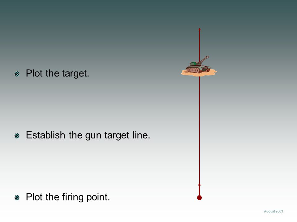 Establish the gun target line.