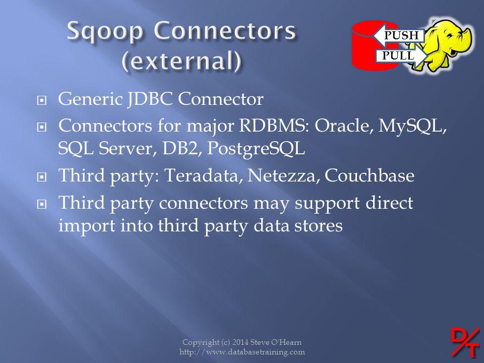 Sqoop Connectors (external)