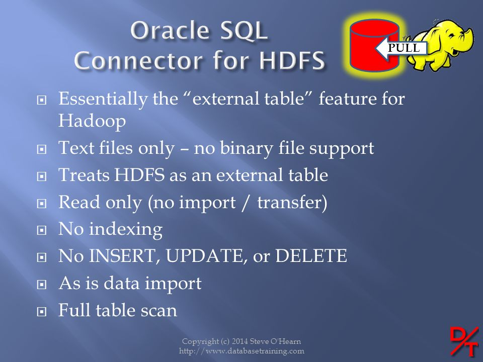 Oracle SQL Connector for HDFS
