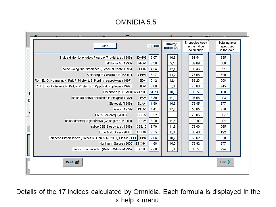 OMNIDIA 5.5 Details of the 17 indices calculated by Omnidia.