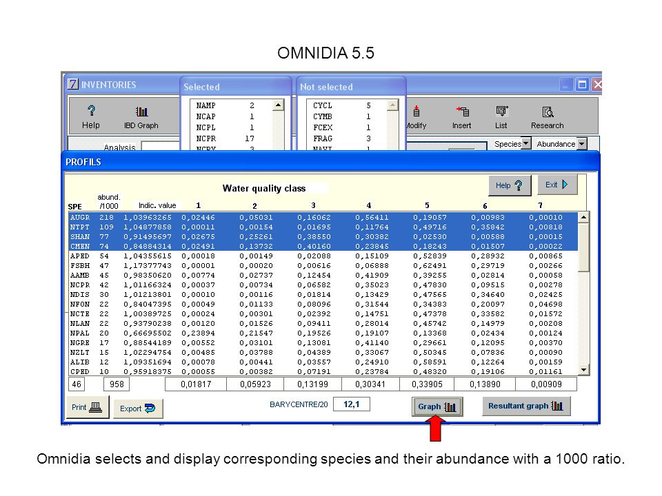 OMNIDIA 5.5 Omnidia selects and display corresponding species and their abundance with a 1000 ratio.