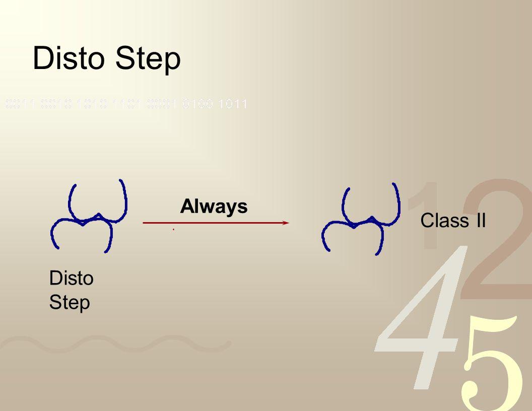 Disto Step Always Class II Disto Step