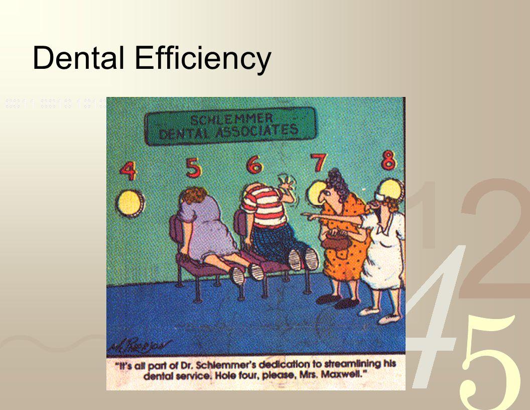 Dental Efficiency