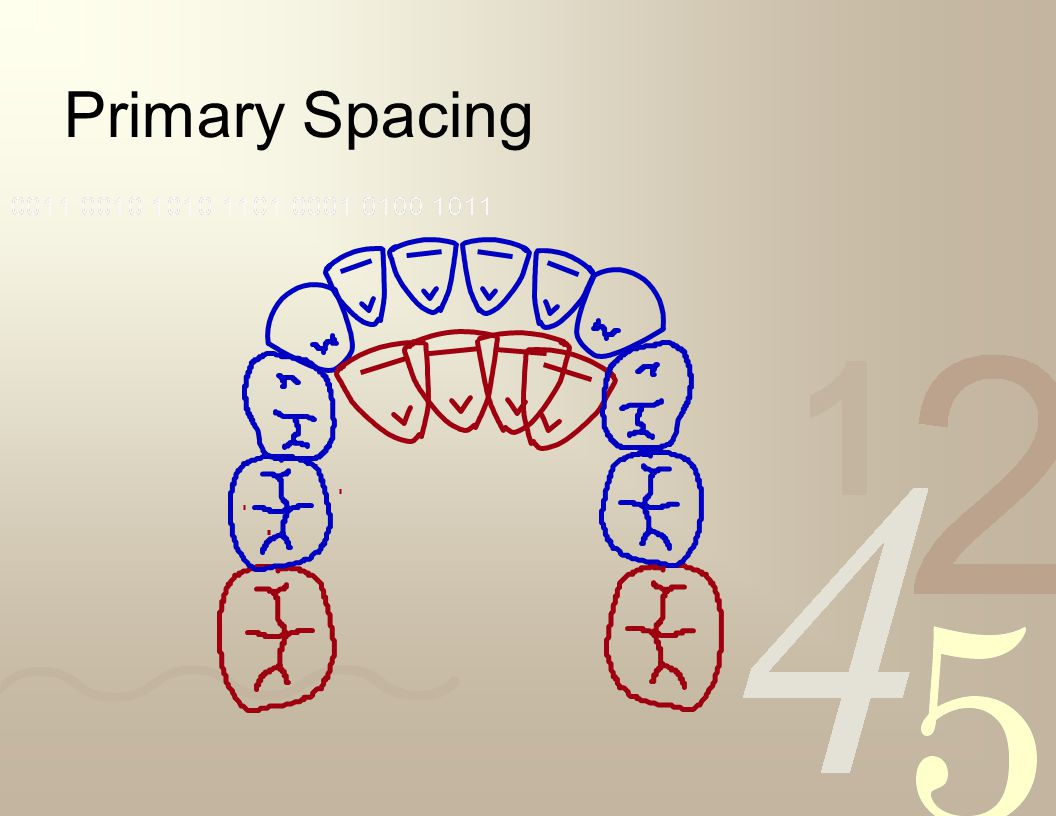 Primary Spacing