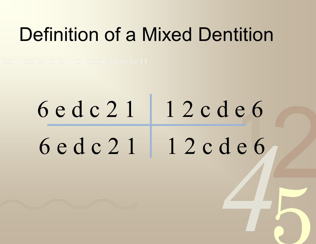 Definition of a Mixed Dentition