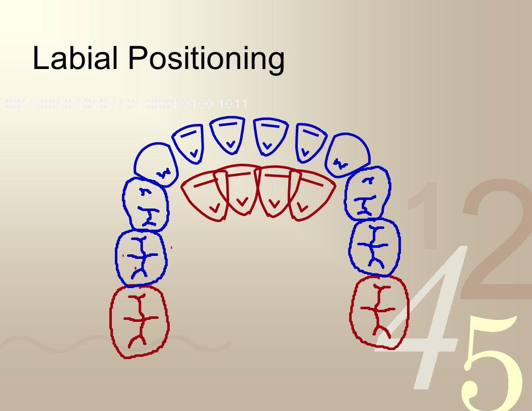 Labial Positioning