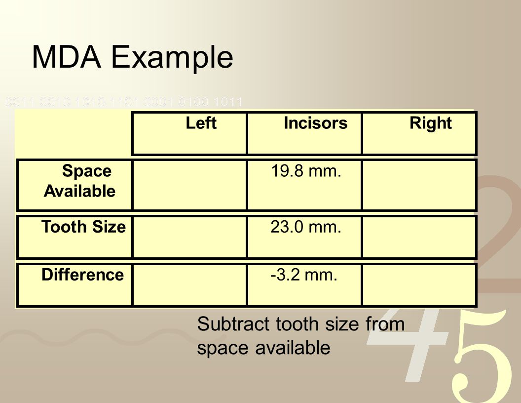 MDA Example Subtract tooth size from space available Left Incisors