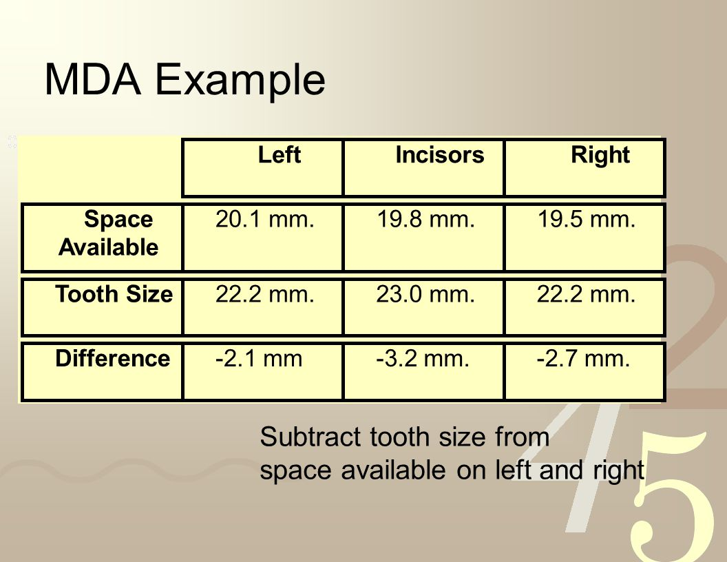 MDA Example Subtract tooth size from space available on left and right