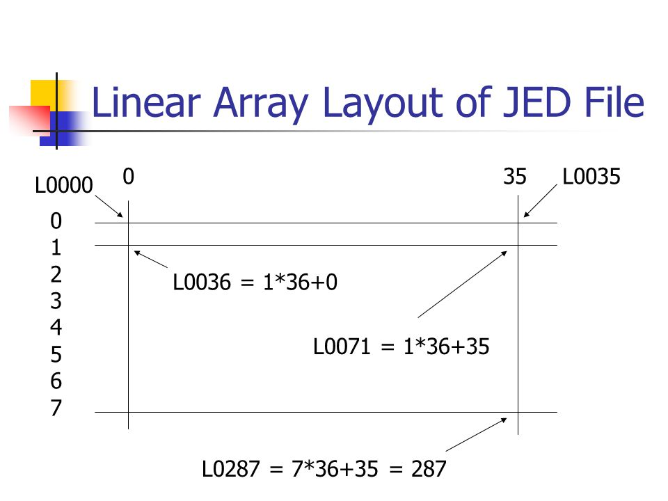 Linear Array Layout of JED File