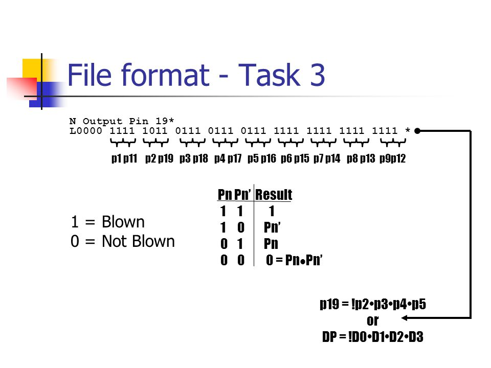 File format - Task 3 1 = Blown 0 = Not Blown Pn Pn' Result 1 1 1