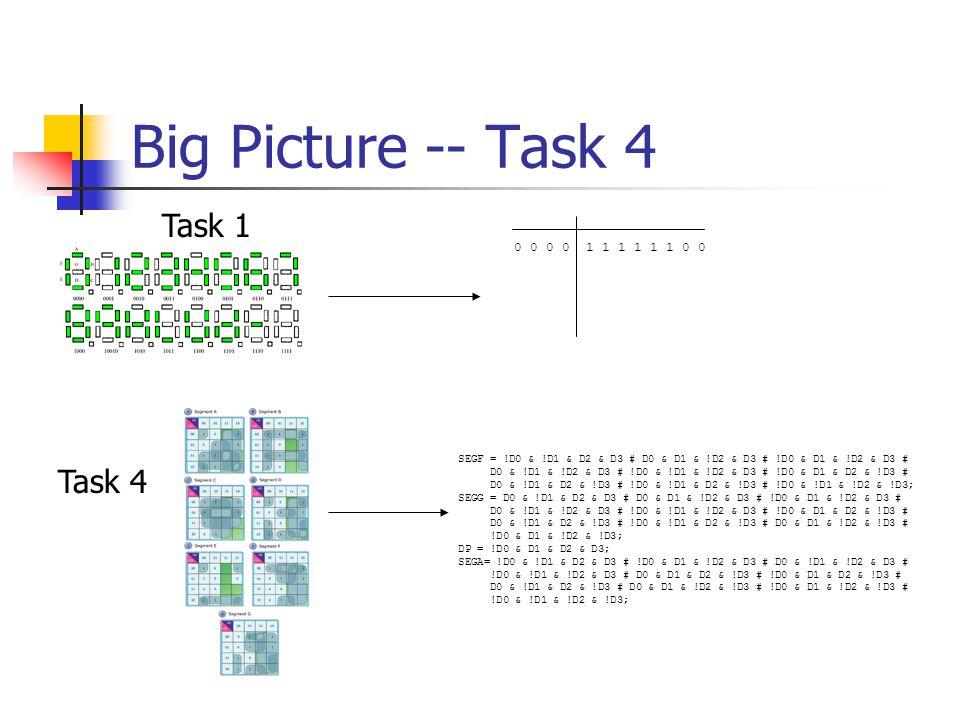 Big Picture -- Task 4 Task 1 Task 4 0 0 0 0 1 1 1 1 1 1 0 0