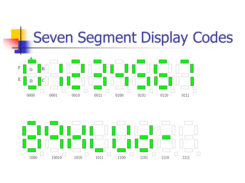 Seven Segment Display Codes