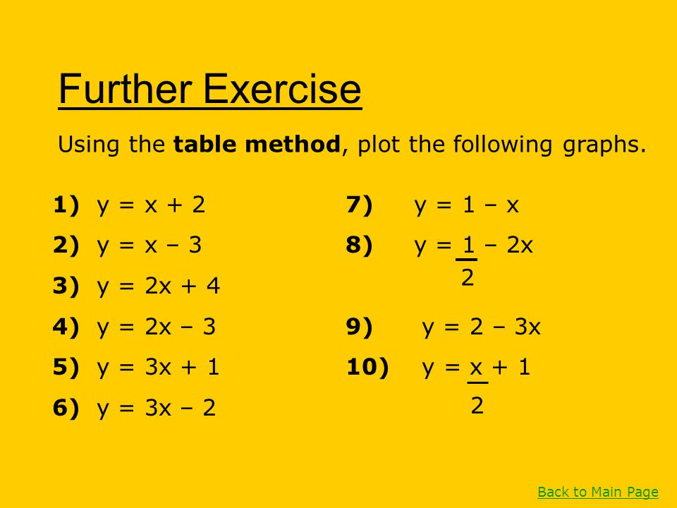 Further Exercise Using the table method, plot the following graphs.