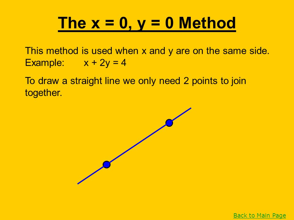 The x = 0, y = 0 Method This method is used when x and y are on the same side. Example: x + 2y = 4.
