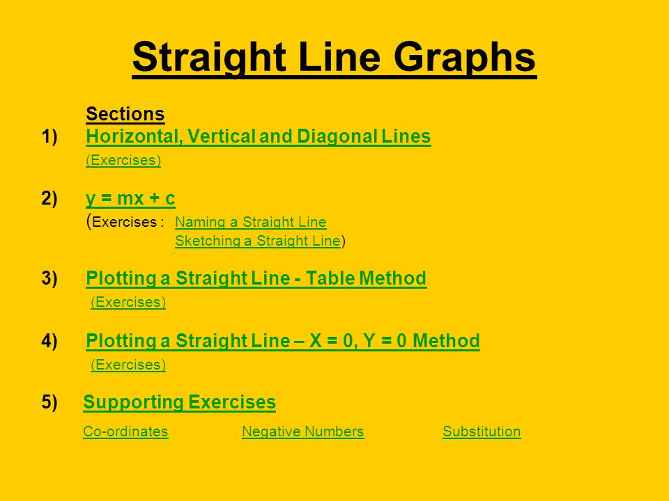 Straight Line Graphs Sections