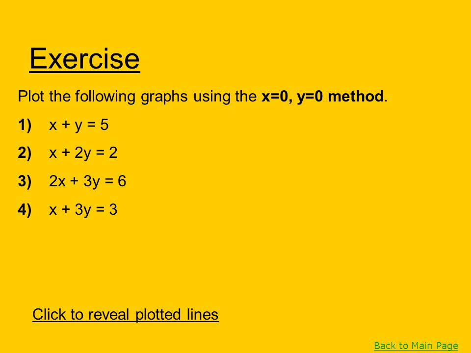 Exercise Plot the following graphs using the x=0, y=0 method.
