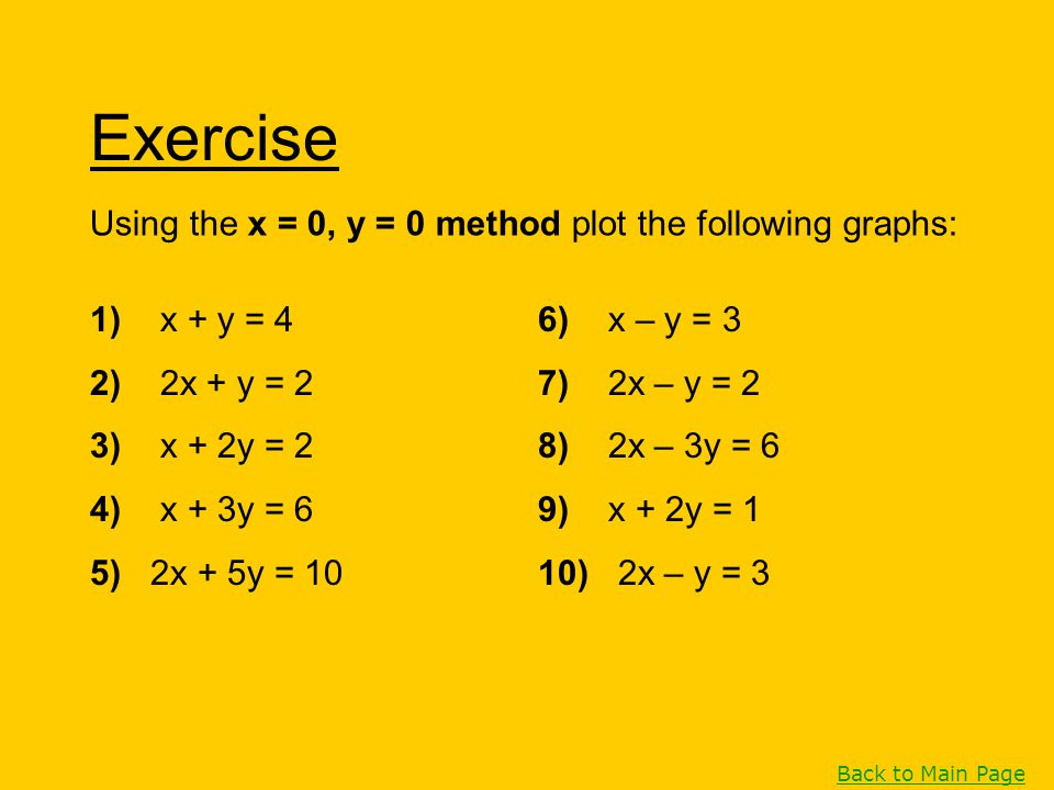 Exercise Using the x = 0, y = 0 method plot the following graphs: