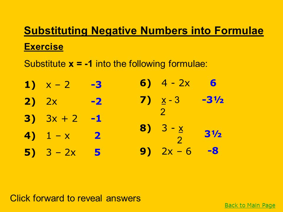 Substituting Negative Numbers into Formulae