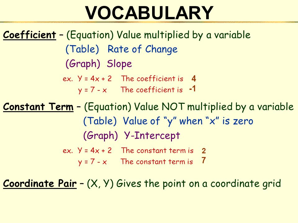 VOCABULARY Coefficient – (Equation) Value multiplied by a variable