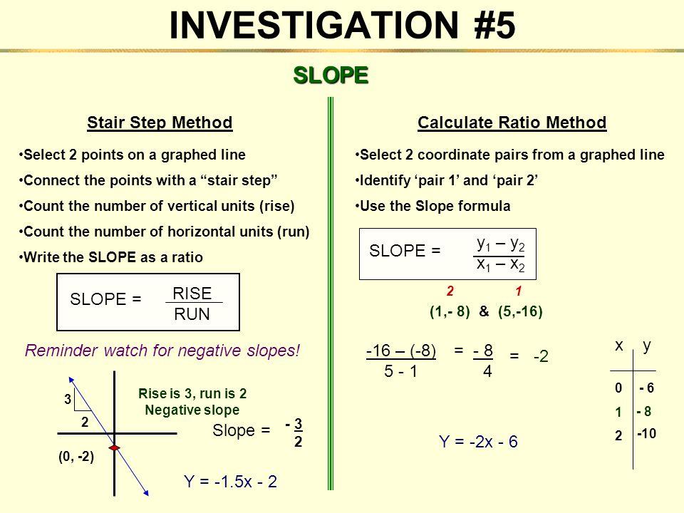 Calculate Ratio Method