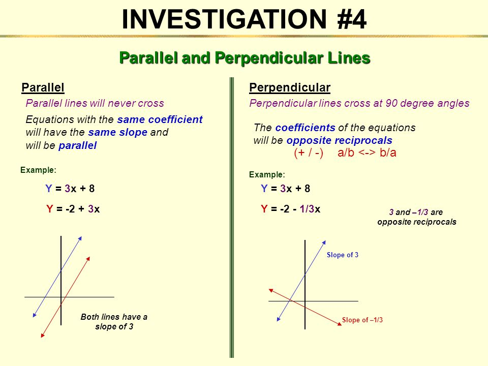 Parallel and Perpendicular Lines Both lines have a slope of 3