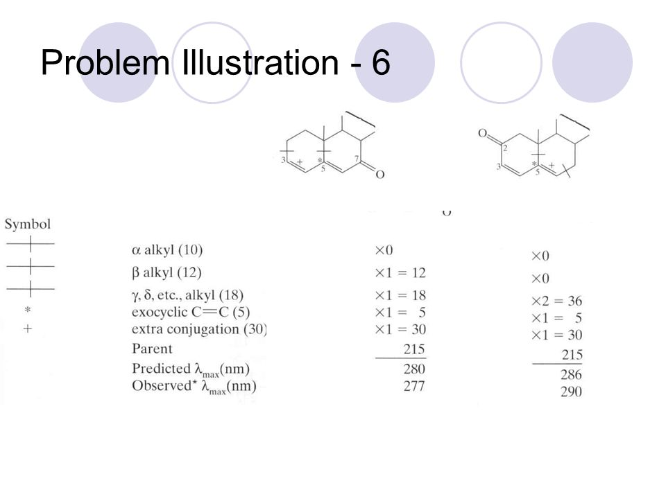 Problem Illustration - 6