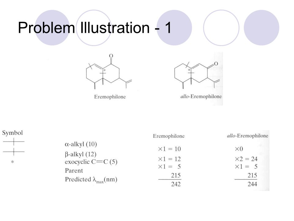 Problem Illustration - 1