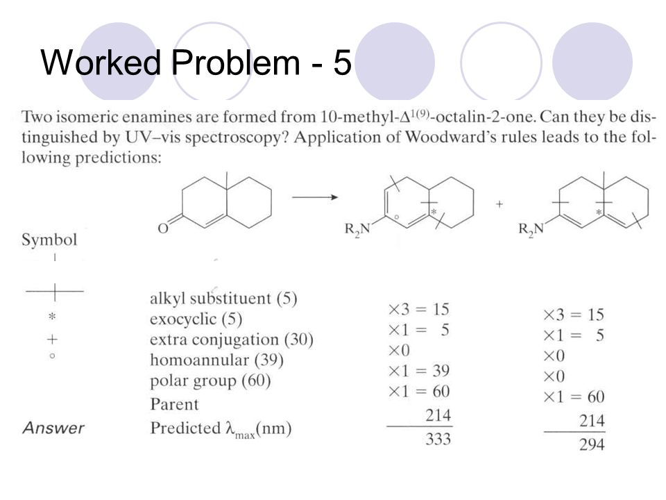Worked Problem - 5