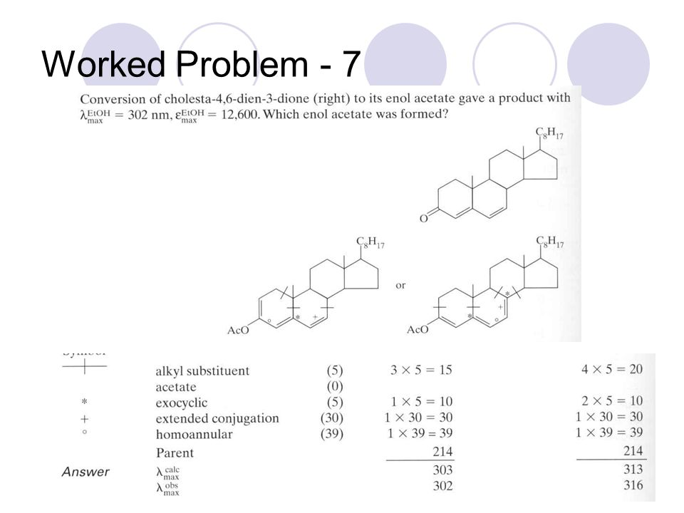 Worked Problem - 7