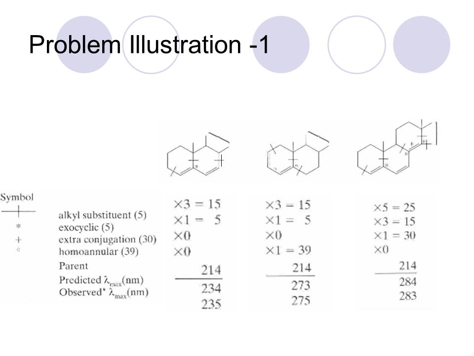 Problem Illustration -1