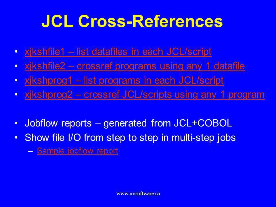 JCL Cross-References xjkshfile1 – list datafiles in each JCL/script