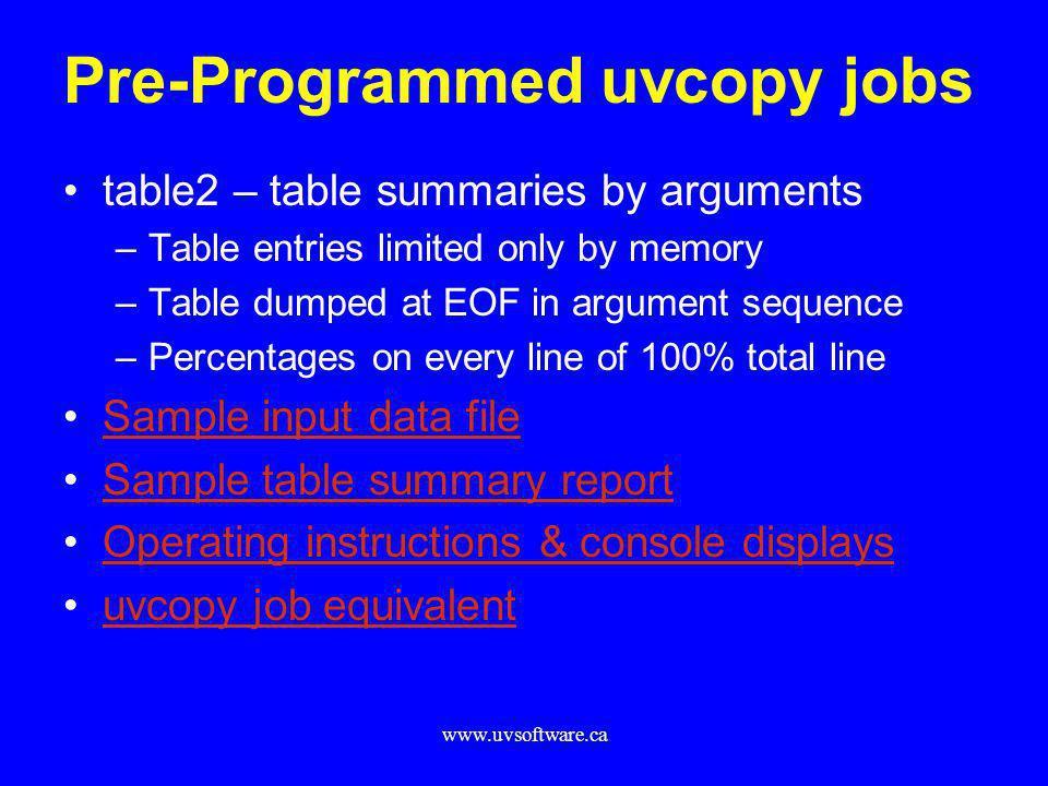 Pre-Programmed uvcopy jobs